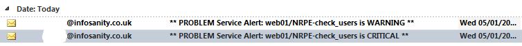 Nagios Email Alerts