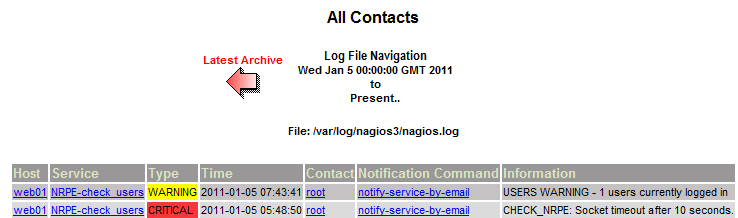 Nagios webUI notifications